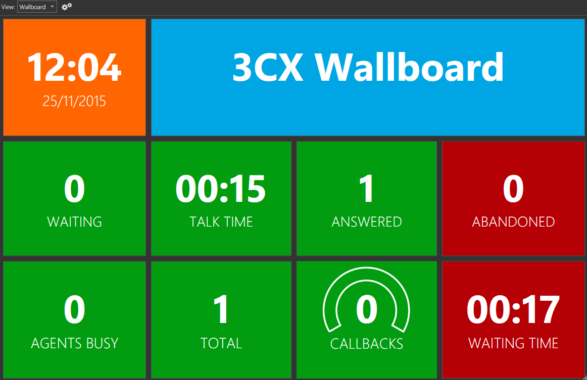 Master Call Management With 3cx Transparent Solutions